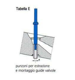 Extractor guías de válvula